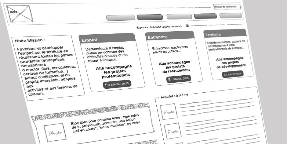 création site internet : exemple de zoning et de conception de site web